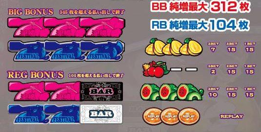 沖縄フェスティバル‐30配当表